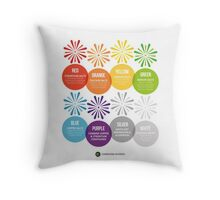 The Chemistry of Fireworks Throw Pillow