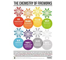 The Chemistry of Fireworks Photographic Print