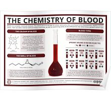 The Chemistry of Blood Poster