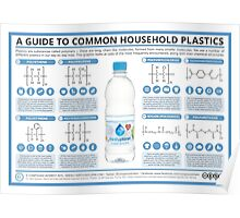 A Guide to Common Plastics Poster