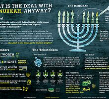 Hanukkah explained: A Jewish holiday infographic by mikewirth