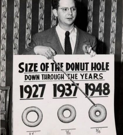 Size of the Donut Hole through the Years Sticker