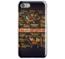 Wall sign at Yakiniku iPhone Case/Skin