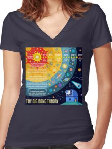 The Big Bang Theory Concept Women's Fitted V-Neck T-Shirt