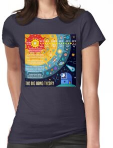 The Big Bang Theory Concept Womens Fitted T-Shirt