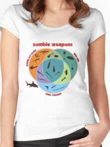 Zombie weapons Women's Fitted Scoop T-Shirt