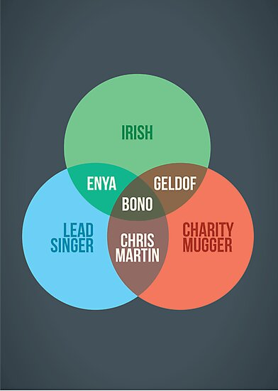 Bono, king of the chuggers by Stephen Wildish