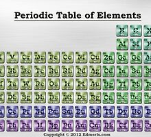 Periodic Table of Elements by Sunil Bhardwaj