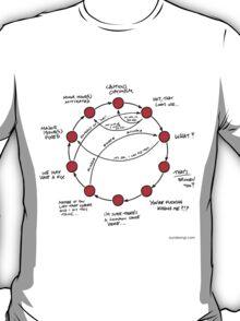 Cautious Optimism Death Spiral T-Shirt