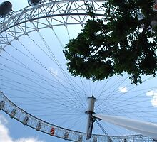 London - Eye on river thames by santoshputhran