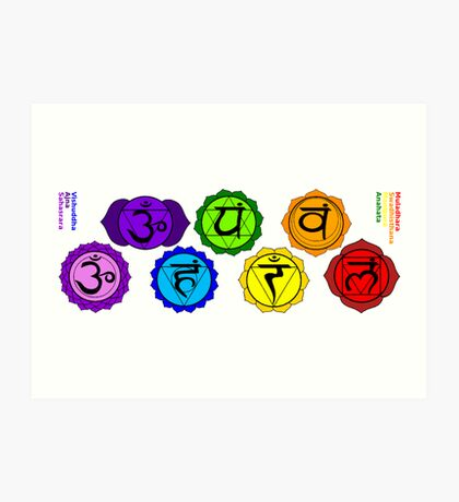 Yoga reiki seven chakra symbols labeled horizontal template. Art Print