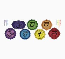 Yoga reiki seven chakras symbols labeled horizontal template. by ernestbolds