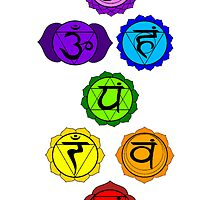 Yoga Reiki seven chakras symbols vertical template by ernestbolds