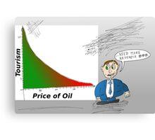 Oil vs. Tourism graph caricature Canvas Print