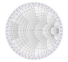 An Impedance Smith Chart (with no data plotted) Photographic Print