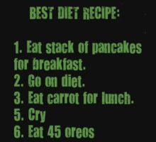 Best Diet Recipe by franko179