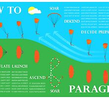 How To Paraglide — Infographic by Mark S Waterhouse