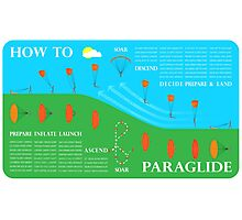 How To Paraglide — Infographic Photographic Print