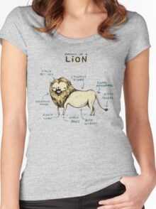 Anatomy of a Lion Women's Fitted Scoop T-Shirt