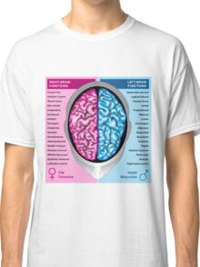 Human brain left and right functions vector Classic T-Shirt