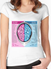 Human brain left and right functions vector Women's Fitted Scoop T-Shirt