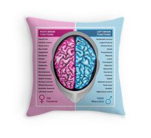 Human brain left and right functions vector Throw Pillow