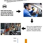 Car Accident (Infographic) by esthermorris