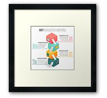 INFP Sarcastic Functions Framed Print