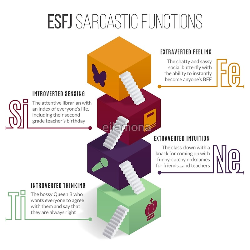 isfj and dating