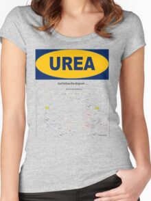 Urea: The Diagram takes the Piss Women's Fitted Scoop T-Shirt