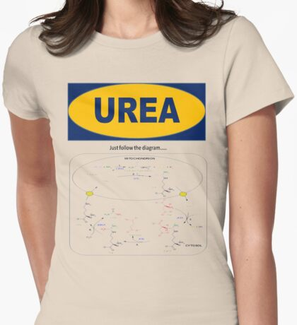 Urea: The Diagram takes the Piss Womens Fitted T-Shirt