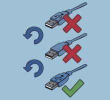 USB positions by jezkemp