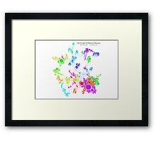 The Graph Of Human Diseases Framed Print