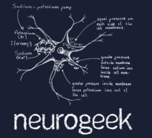 Neurogeek (dark) by mattgbush