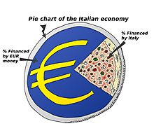 Caricature of the Italian economy as a Pizza Pie Chart Photographic Print
