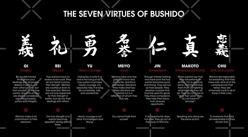 Bushido: Canvas Prints | Redbubble