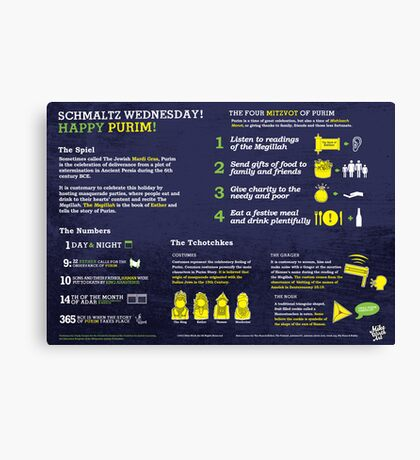 Purim explained: A Jewish holiday infographic Canvas Print