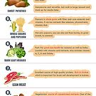 Infographic: Top10 Foods for Pregnancy by ShalyCriston