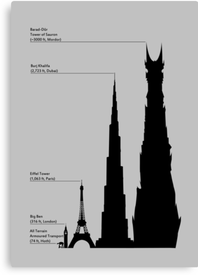 Towering Sauron by BowersC