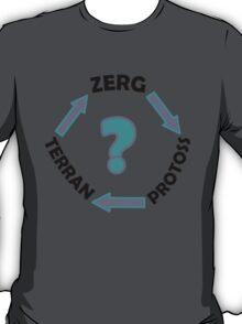 Starcraft: Zerg/Terran/Protoss? T-Shirt