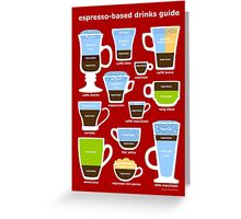 Espresso Coffee Drinks Guide Greeting Card