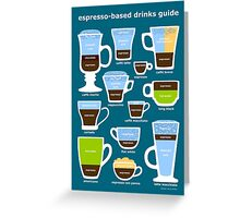 Espresso-Based Drinks Guide Greeting Card