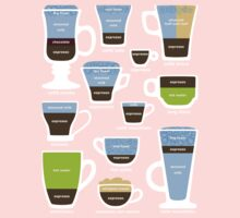 Espresso-Based Drinks Guide Kids Tee