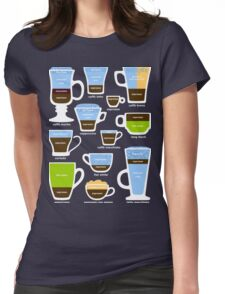 Espresso-Based Drinks Guide Womens Fitted T-Shirt