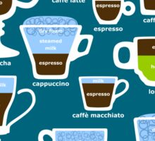 Espresso-Based Drinks Guide Sticker