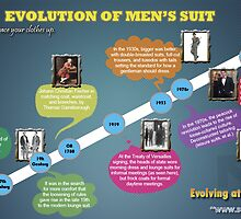 Men's Fashion Trends Evolves at its Best by WilliamCollins