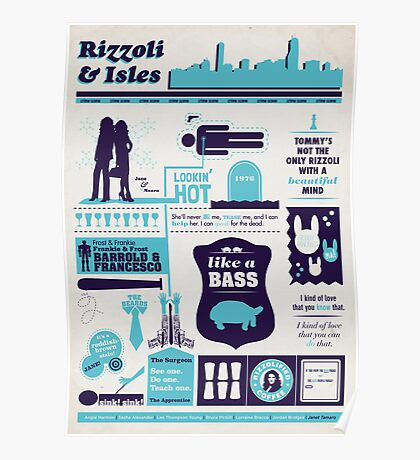 Rizzolified v1. Poster
