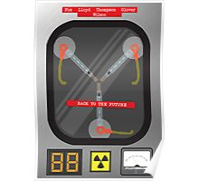 The Flux Capacitor Poster