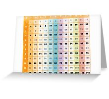 The Times Table Greeting Card
