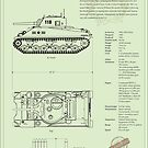 Sherman Tank by Bill Chodubski